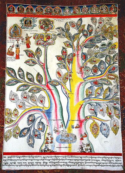 Sangye Gyamtso, 1653-1705. Thangka que representa los cuatro tantras. El primero es el Tantra raíz, lo que da una visión general de los tratamientos, los principios y los temas principales de la medicina tibetana. Fuente Gyurme Dorje,  Wikimedia Commons, 18 febrero 2009