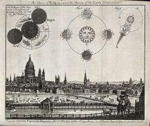 Astronomía: una vista de Londres en 1748, con los diagramas de un eclipse. Grabado. Wellcome Collection, Londres. Wikimedia Commons, 2 noviembre 2014