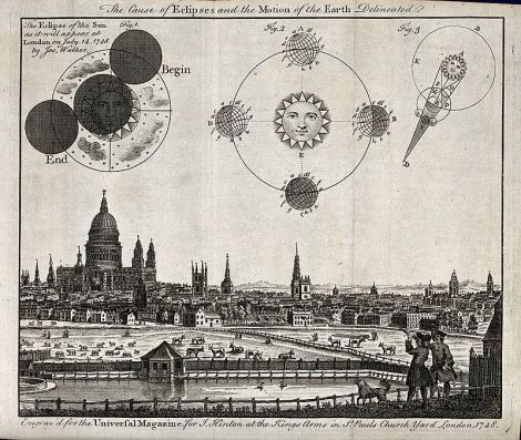 Astronomía: una vista de Londres en 1748, con los diagramas de un eclipse. Grabado. Wellcome Collection, Londres. Wikimedia Commons, 2 noviembre 2014