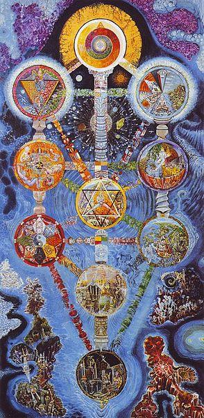 """' Cábala, Árbol de la vida', Rodrigo Tebani. """"Cabalá trata de definir la naturaleza del universo y del ser humano, la naturaleza y el propósito de la existencia, y varias otras cuestiones ontológicas. También se presentan métodos para ayudar a la comprensión de estos conceptos y alcanzar de este modo la realización espiritual"""". Wikipedia"""