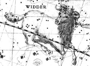 Constelación de Aries, Uranografíia de Johann Elert Bode, 1782