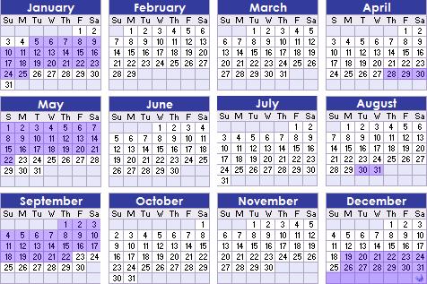 Mercurio retrógrado 2016