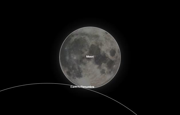 18 de de agosto de 2016 - Casi Eclipse lunar. www.timeanddate.com