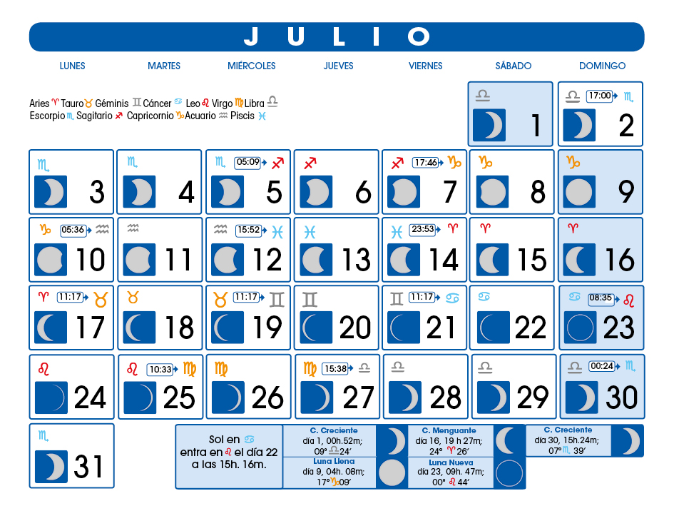 Julio 2017 agitado y rociado con incidentes pero Calendario 2017 con lunas