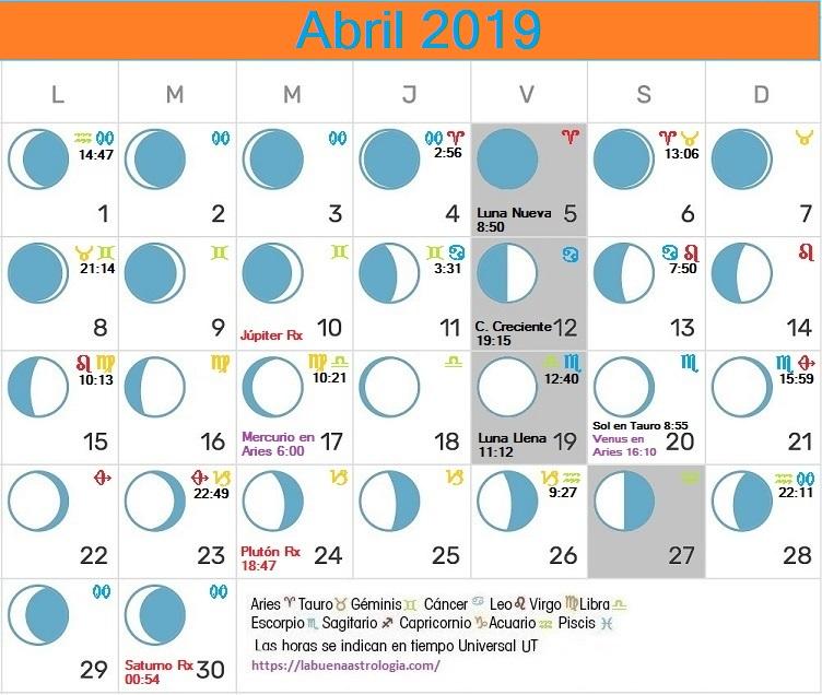 Calendario Lunar abril 2019