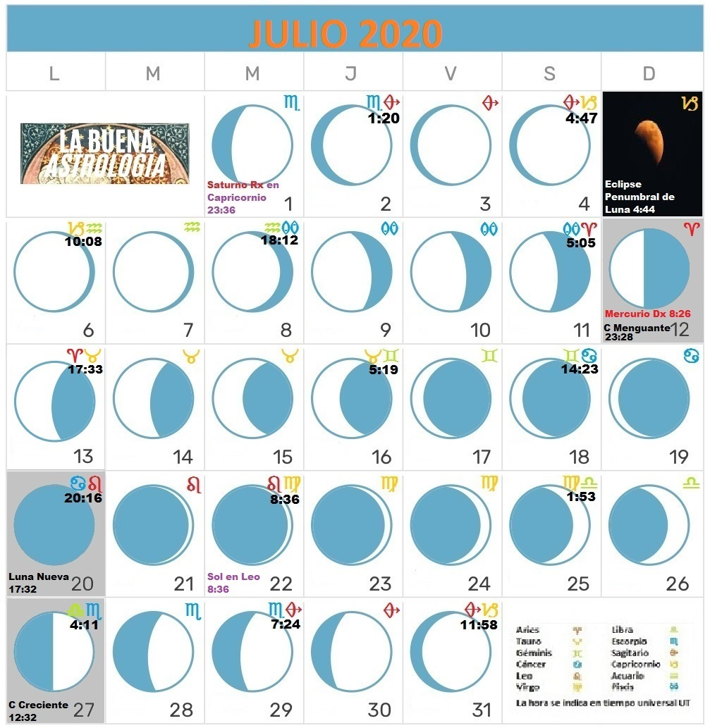 Calendario Lunar Julio 2020